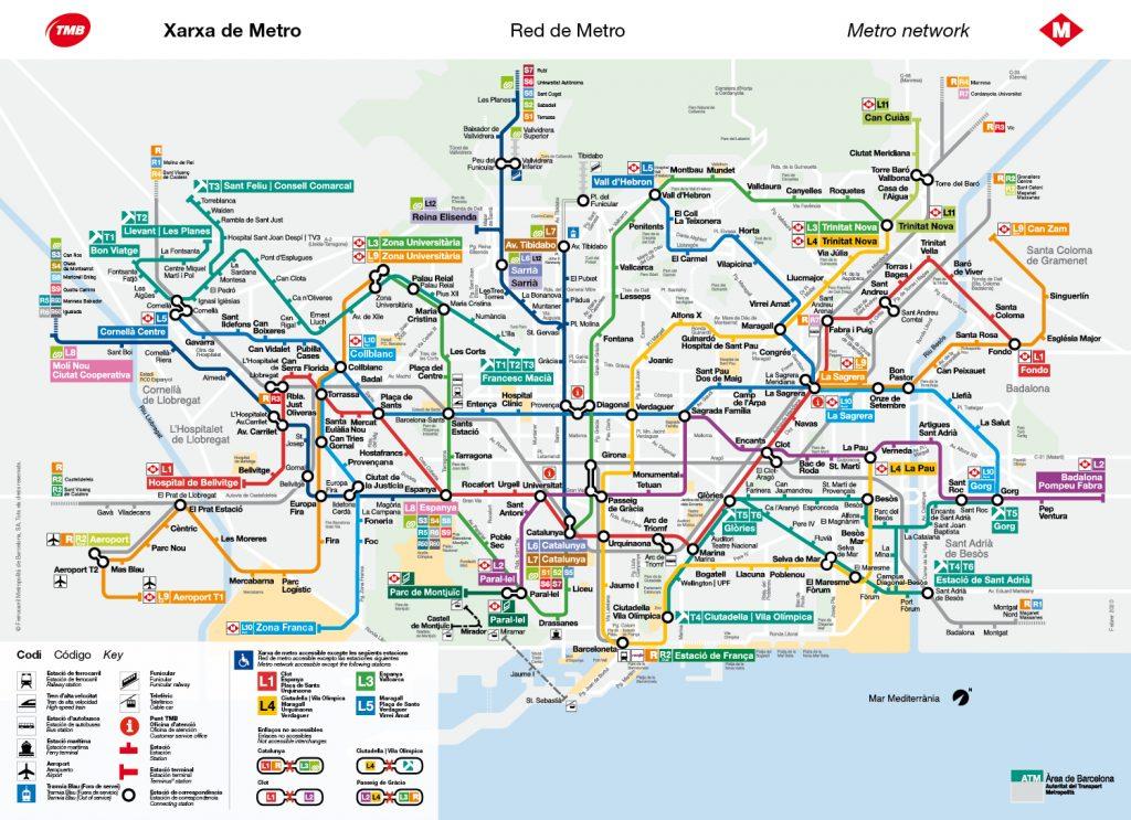 Metro Kart Over Barcelona